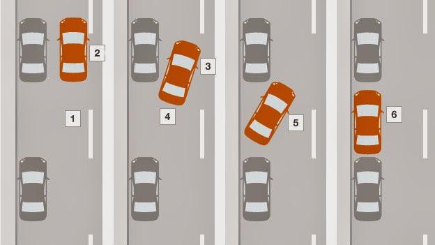 como estacionar en paralelo