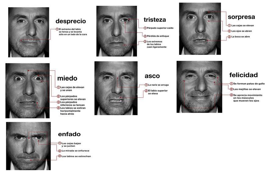 9-formas-para-detectar-que-te-estan-mintiendo_6