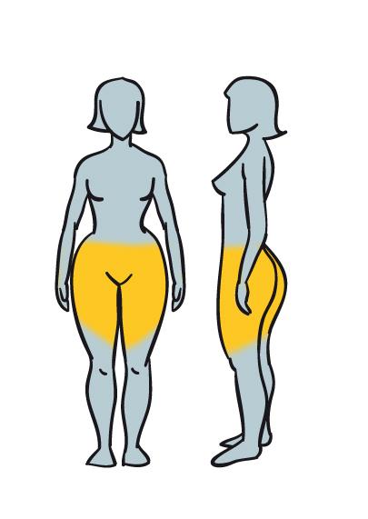 Tipos-de-obesidad-y-como-eliminarla-3