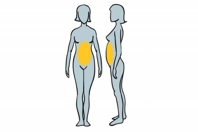 Tipos-de-obesidad-y-como-eliminarla-4