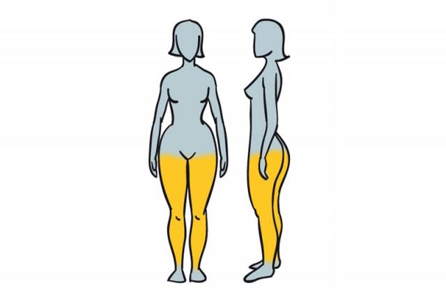 Tipos-de-obesidad-y-como-eliminarla-5