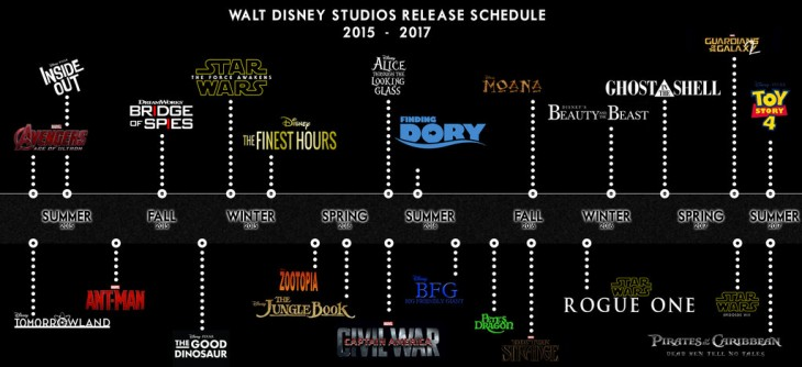 Próximos-lanzamientos-de-películas-de-Disney-2015-2019-2-730x334