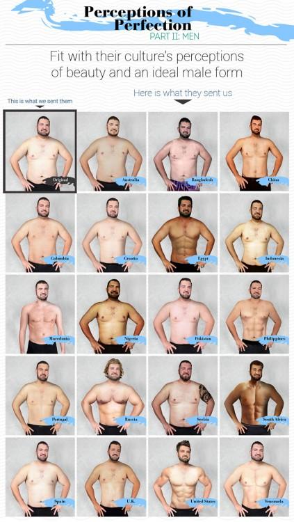 Photoshopean-foto-de-hombre-para-conocer-estándares-de-belleza-en-el-mundo-1-423x750