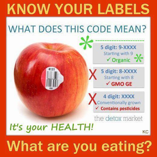 Mira el significado de las etiquetas en las frutas
