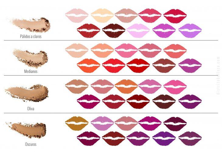 color-de-labial-para-cada-tono-de-piel-730x499