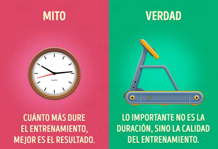Fitness-Mitos-5-730x501