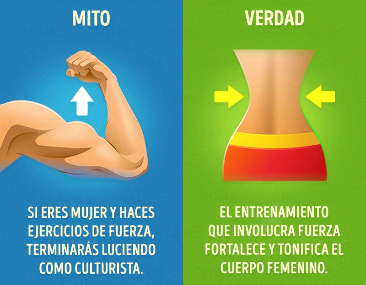 Fitness-Mitos-9-730x569