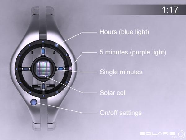gadgets-del-futuro-1