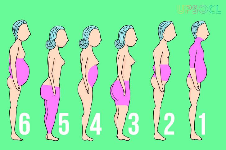Aprende-A-Eliminar-La-Grasa-De-Tu-Cuerpo-Dependiendo-Del-Número-Que-Seas-2