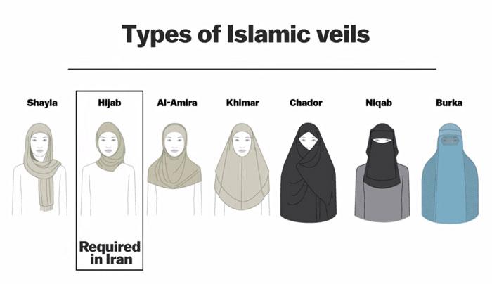 protesta-contra-velo-hijab-obligatorio-iran-masih-alinejad-7