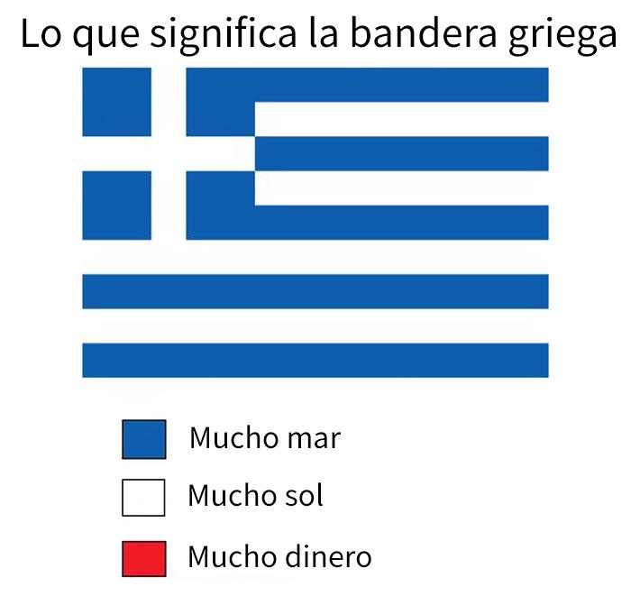 las banderas de los paises