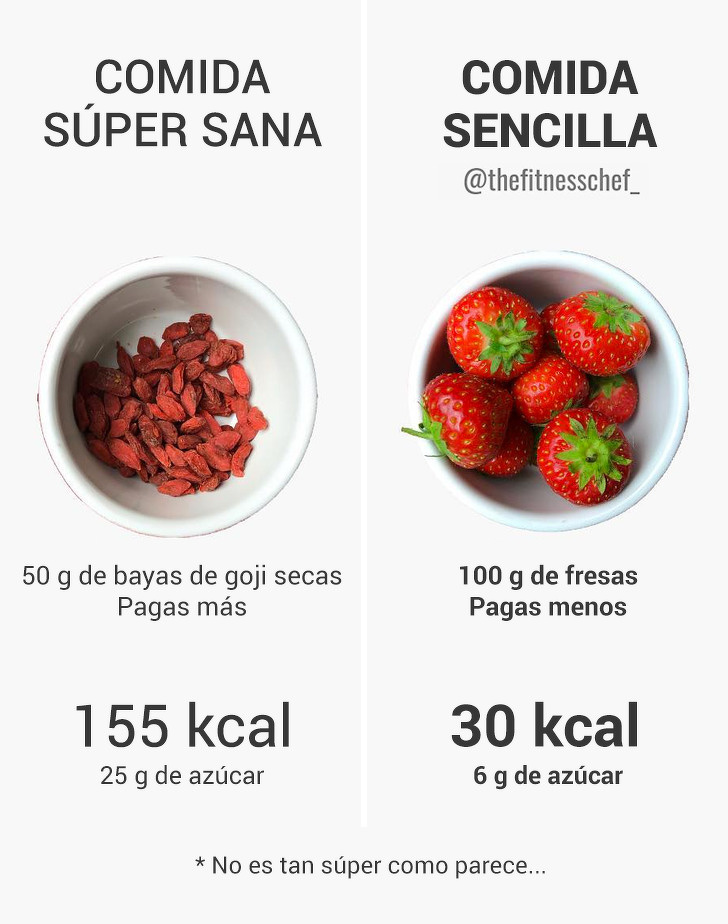 20 Mitos de nutrición que nos ha mantenido engañados durante años